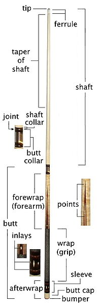 Pool cue diagram.