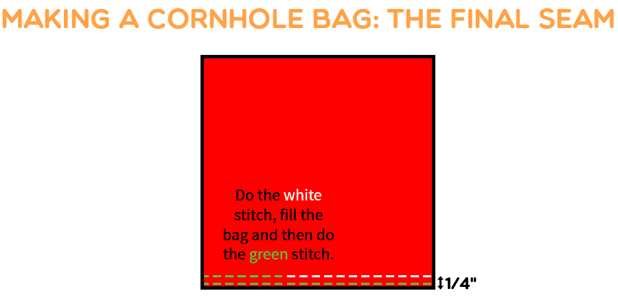How to sew up a cornhole bag.