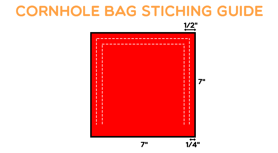 Diagram for stitching a cornhole bag.