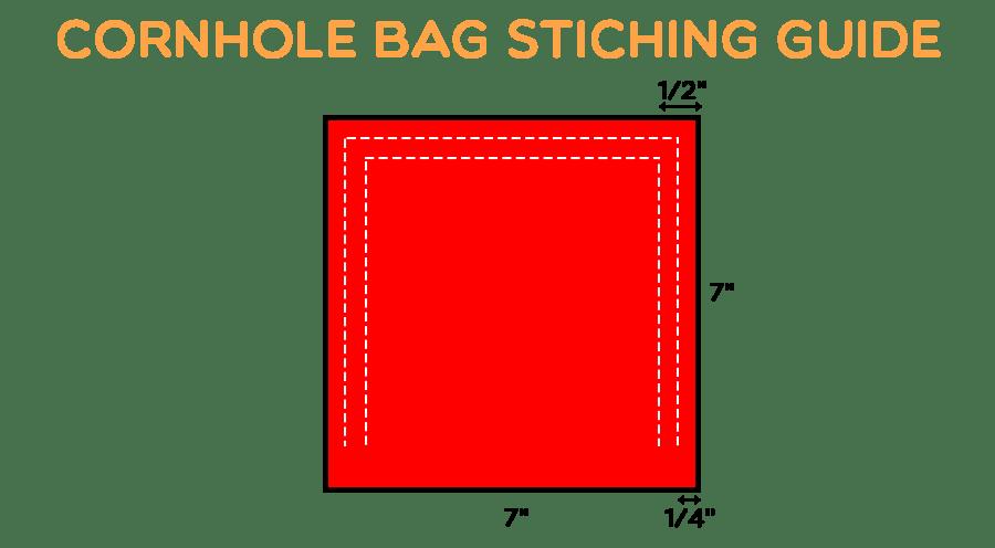 Diagram for stitching a cornhole bag.