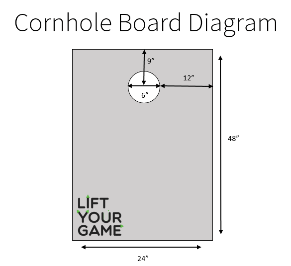Cornhole board size diagram.