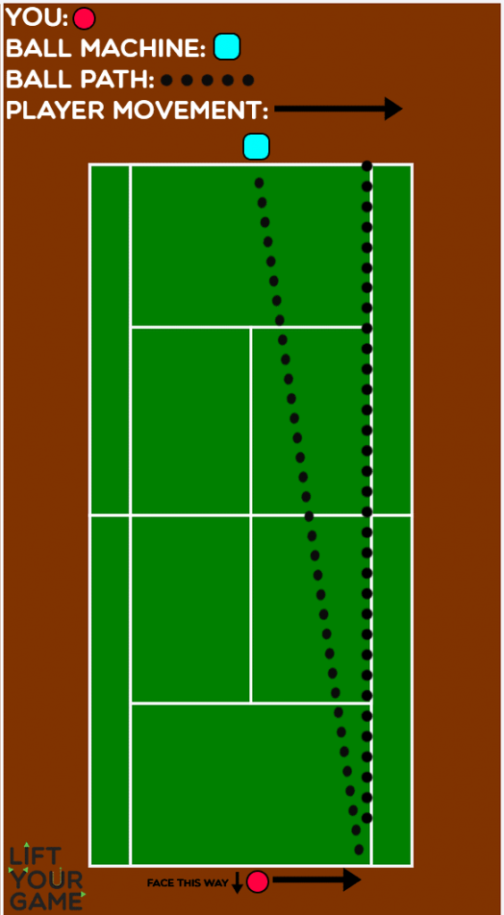 Duel tennis ball machine drill diagram.
