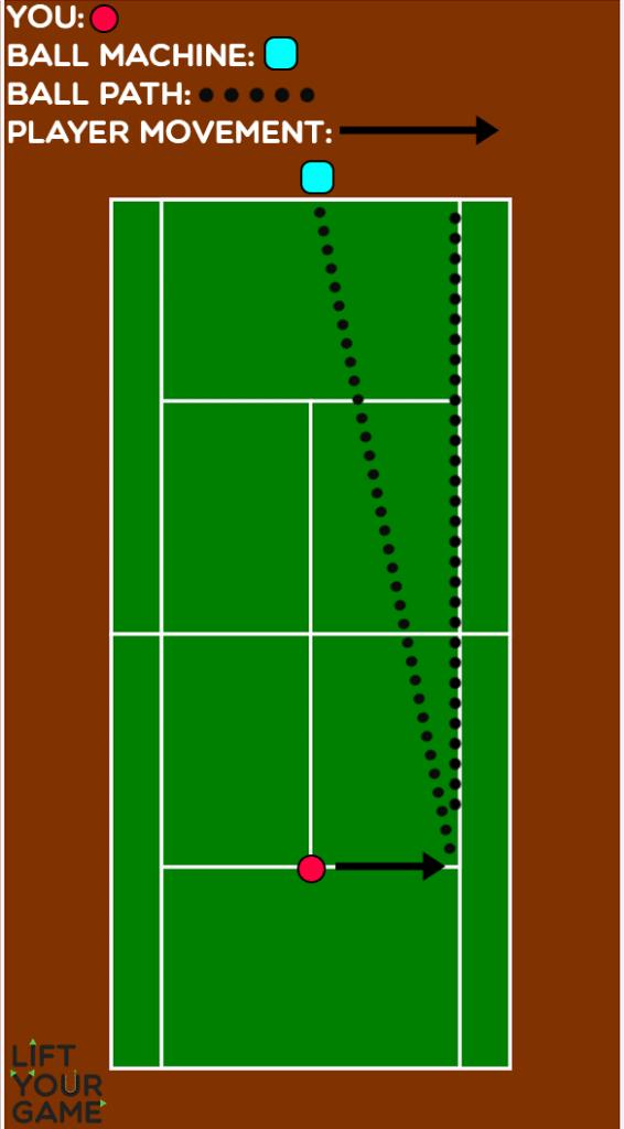 Pac-Man tennis ball machine drill diagram.