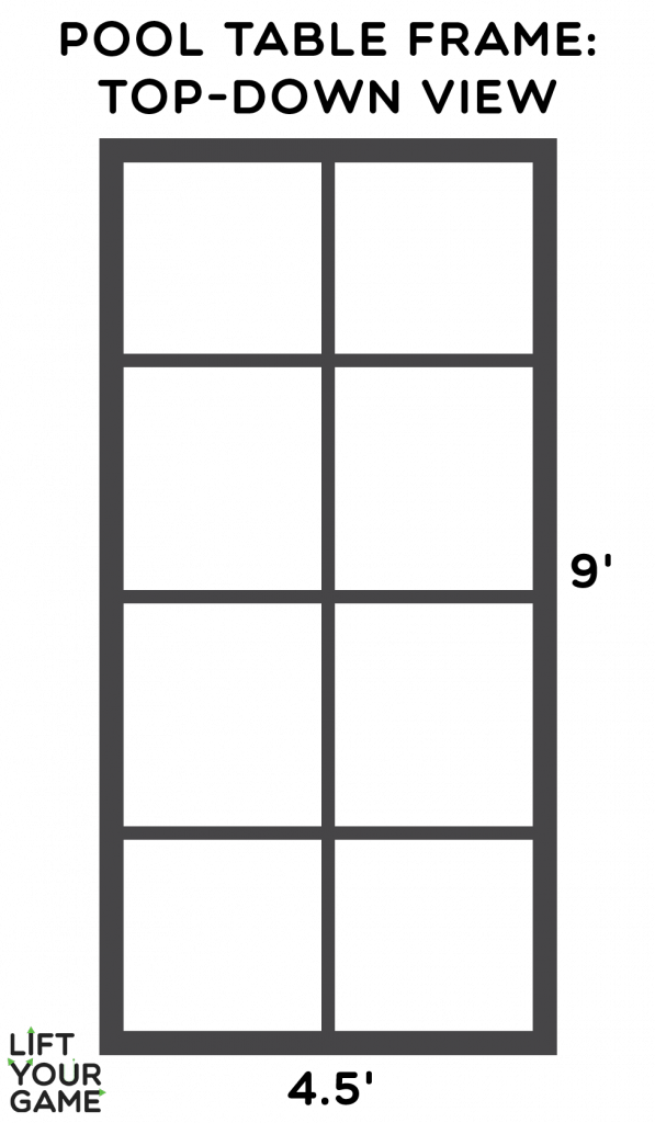 Diagram of a pool table frame.