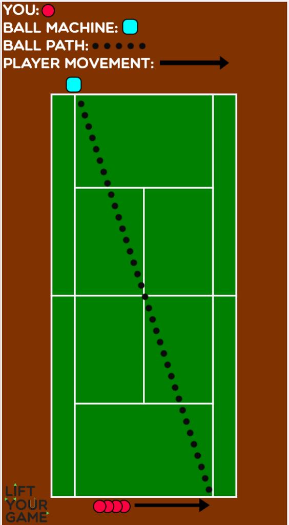 Reach tennis ball machine drill diagram.