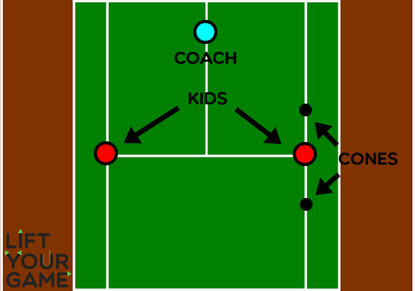 Soccer tennis drill.
