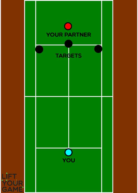 Target practice tennis drill.