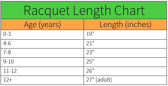 Tennis racquet length chart by age.