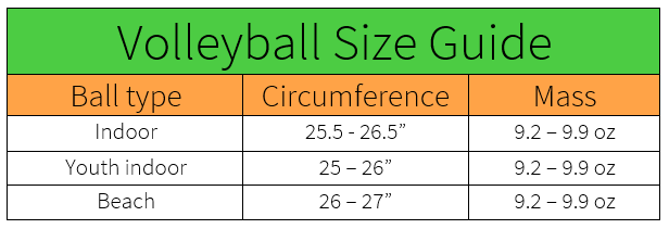 Volleyball size (circumference and mass) chart.